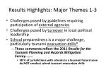 results highlights major themes 1 3