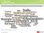 ii overview healthcare trends