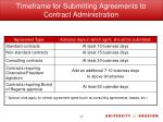 timeframe for submitting agreements to contract administration