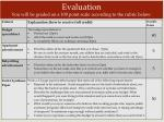 evaluation you will be graded on a 100 point scale according to the rubric below