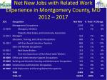 net new jobs with related work experience in montgomery county md 2012 2017