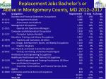 replacement jobs bachelor s or above in montgomery county md 2012 2017