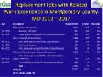 replacement jobs with related work experience in montgomery county md 2012 2017
