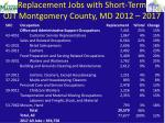 replacement jobs with short term ojt montgomery county md 2012 2017