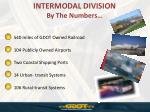 intermodal division by the numbers