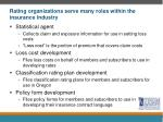 rating organizations serve many roles within the insurance industry