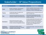 stakeholder sp value propositions