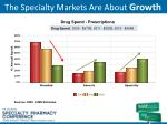 the specialty markets are about growth