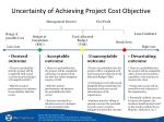 uncertainty of achieving project cost objective