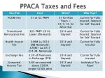 ppaca taxes and fees