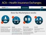 aca health insurance exchanges