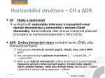 horizont ln struktura ch a dr