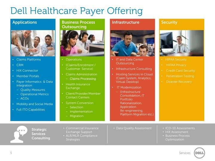 Dell Healthcare Payer