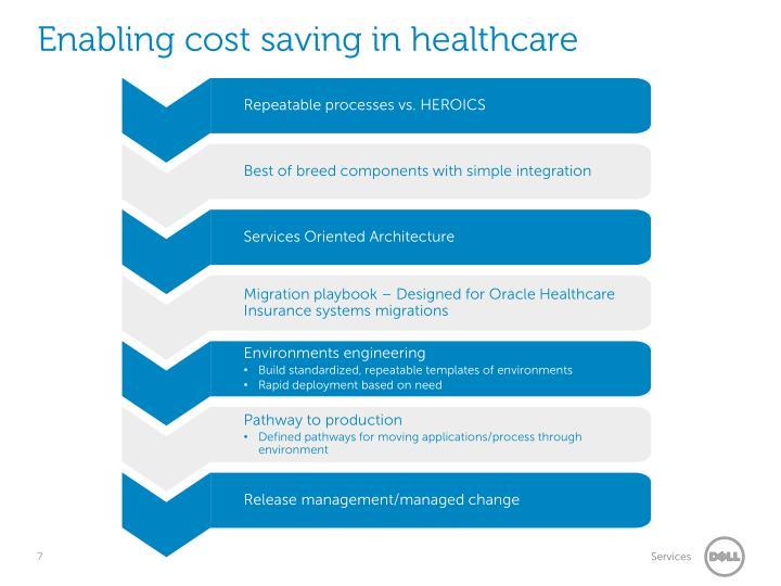 Enabling cost
