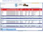mqattach fte transfer report