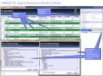 wmq fte agent resource monitor status