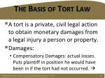 the basis of tort law