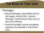 the basis of tort law1