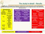 the study in detail results1