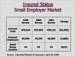 insured status small employer market