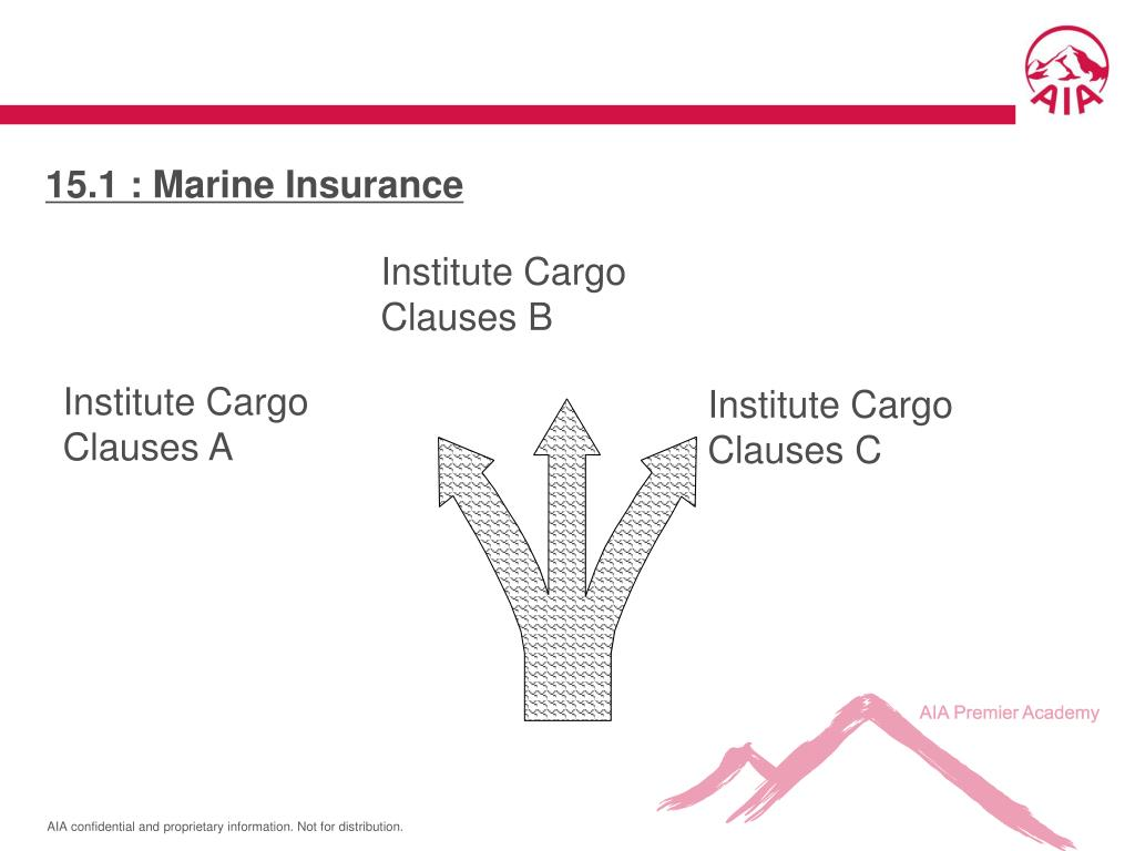 PPT - PCE – Part B General Insurance PowerPoint Presentation