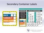 secondary container labels2