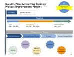 benefits plan accounting business process improvement project