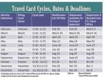 travel card cycles dates deadlines