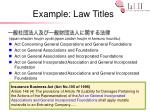 example law titles