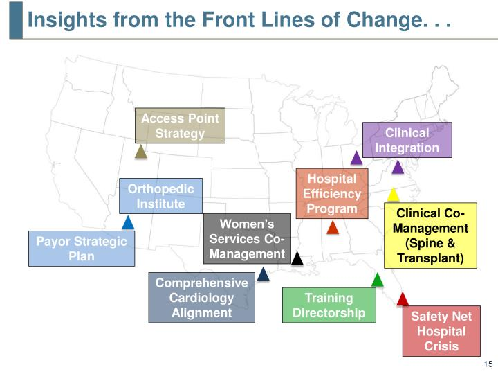 Insights from the Front Lines of Change. . .