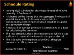 schedule rating