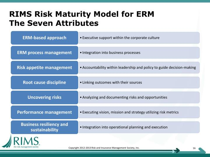 risk management at rim essay This free management essay on essay: risk management procedures is perfect for management students to use as an example.
