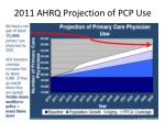 2011 ahrq projection of pcp use