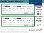 provider network discounts
