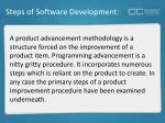 steps of software development