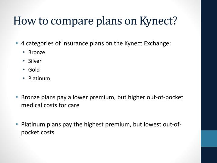 How to compare plans on Kynect?