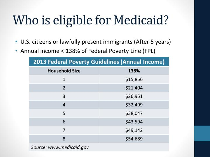 Who is eligible for Medicaid?