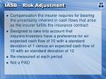 iasb risk adjustment