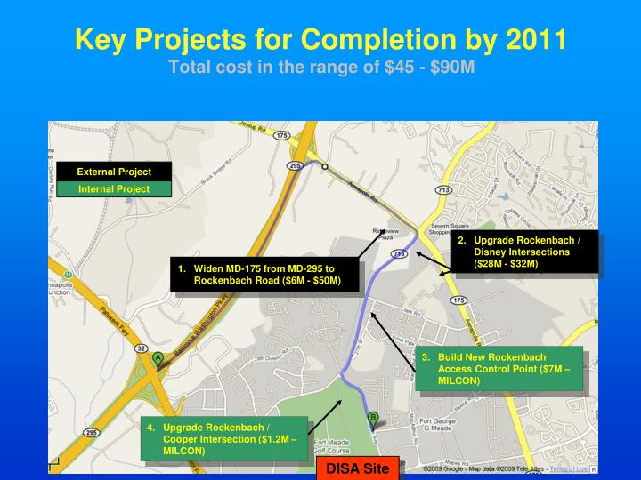 Key Projects for Completion by 2011