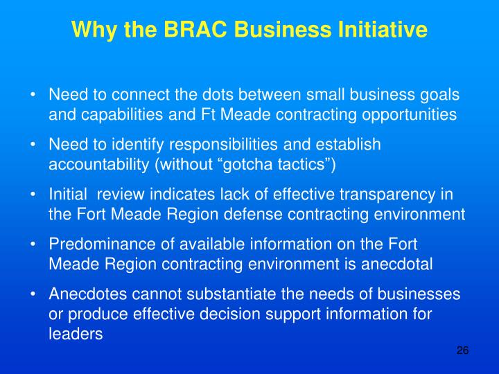 Why the BRAC Business Initiative