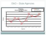 d o state agencies