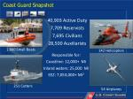 coast guard snapshot