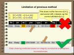 limitation of previous method