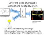 different kinds of answer i actions and related matters