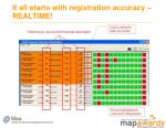 it all starts with registration accuracy realtime