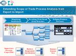 extending scope of trade process analysis from export to import