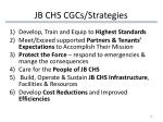 jb chs cgcs strategies