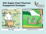 shc supply chain physician engagement strategies