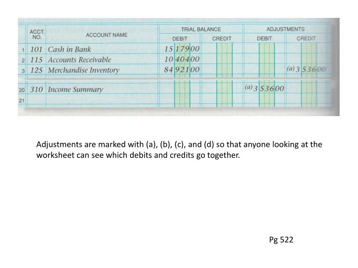 Ppt Adjustments And The Tencolumn Work Sheet Powerpoint. Adjustments Are Marked With A B C And D So That Anyone. Worksheet. Ten Column Worksheet In Accounting At Mspartners.co