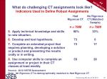 what do challenging ct assignments look like indicators used to define robust assignments1